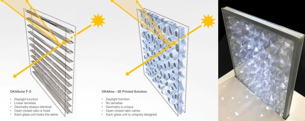 Insulating Glass Units